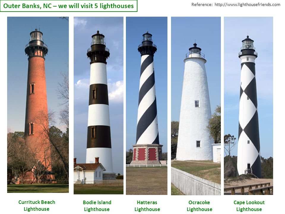 Outer Banks, NC – we will visit 5 lighthouses