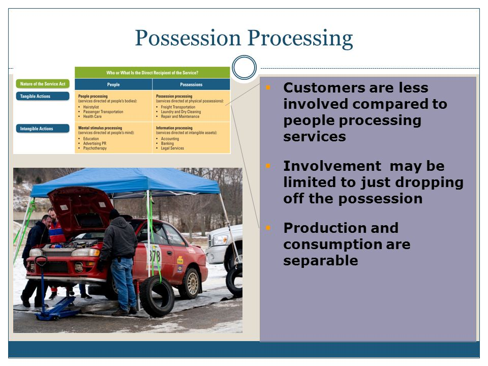 Possession Processing
