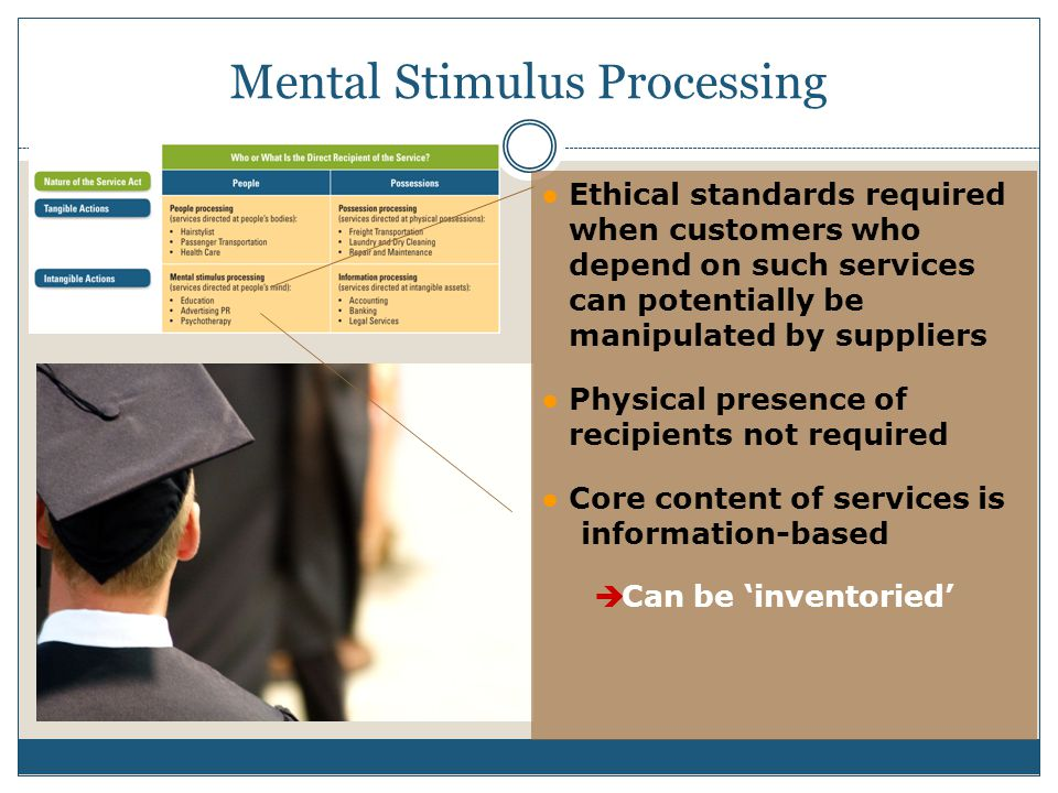 Mental Stimulus Processing