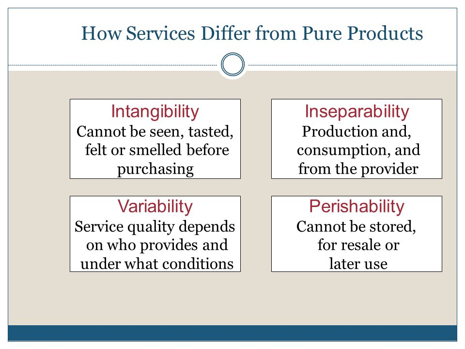 How Services Differ from Pure Products
