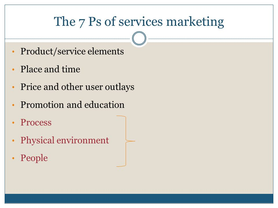 The 7 Ps of services marketing