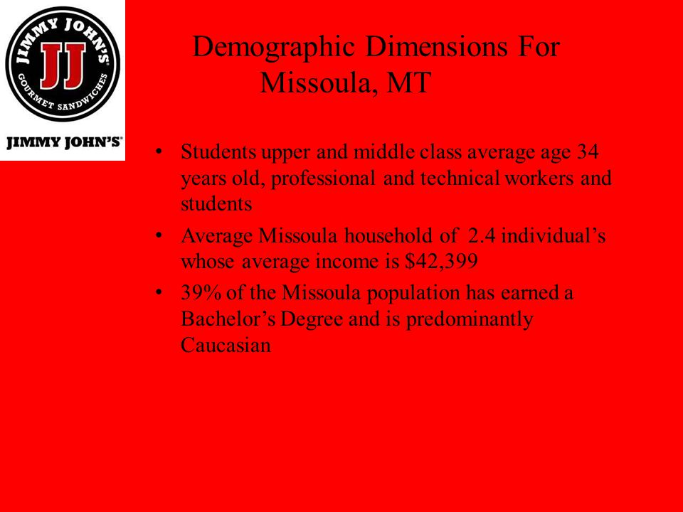 Demographic Dimensions For Missoula, MT