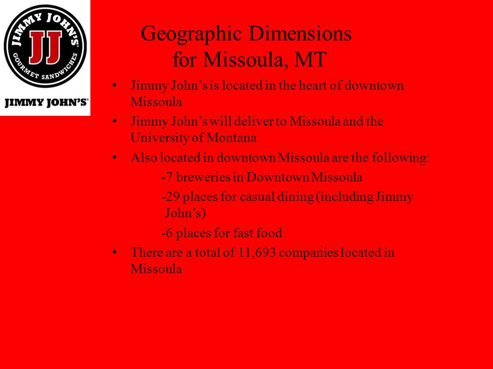 Geographic Dimensions for Missoula, MT