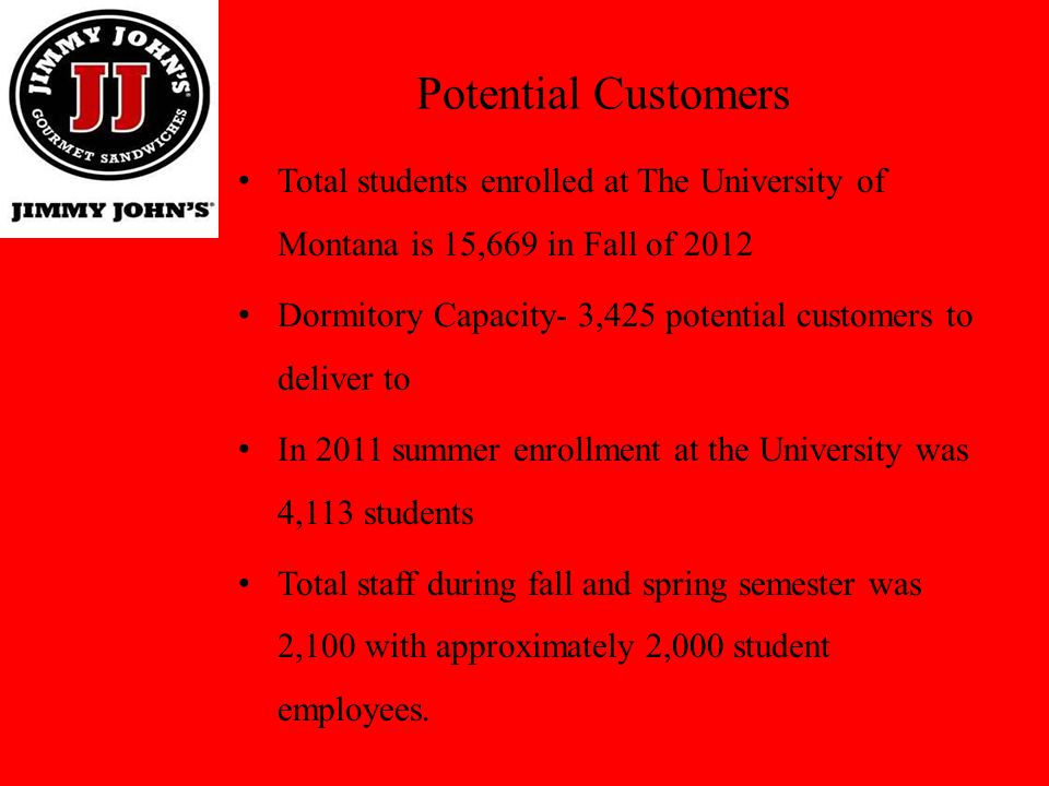 Potential Customers Total students enrolled at The University of Montana is 15,669 in Fall of 2012.