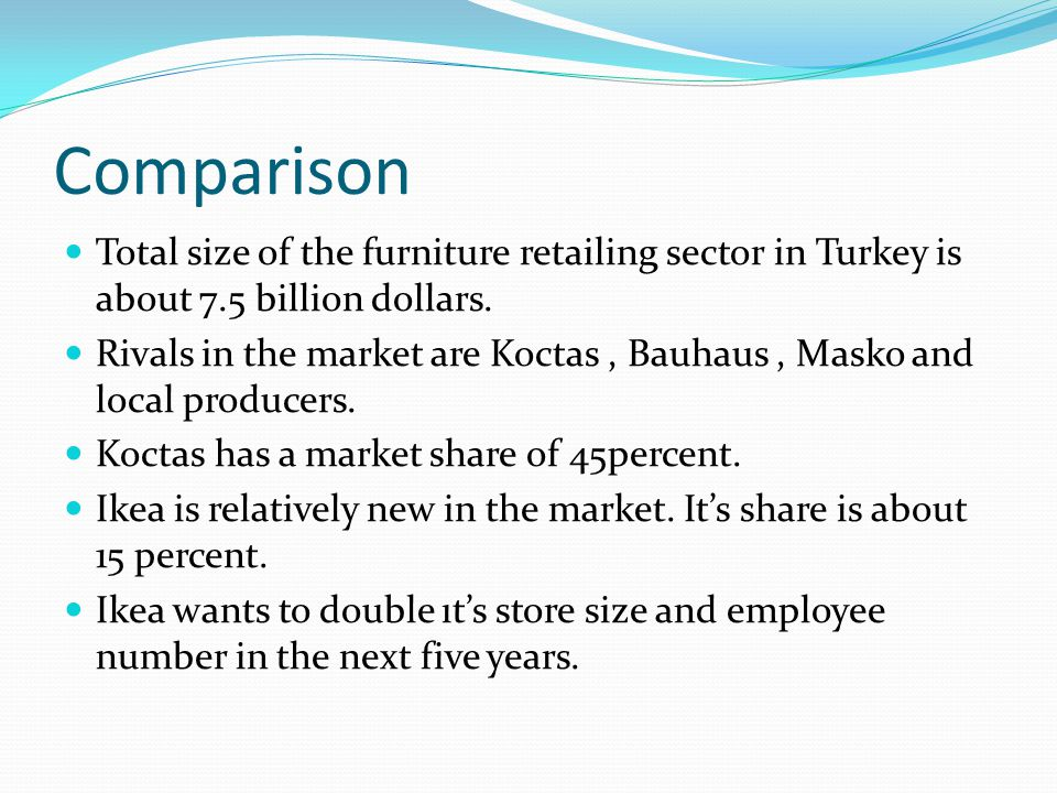 Comparison Total size of the furniture retailing sector in Turkey is about 7.5 billion dollars.