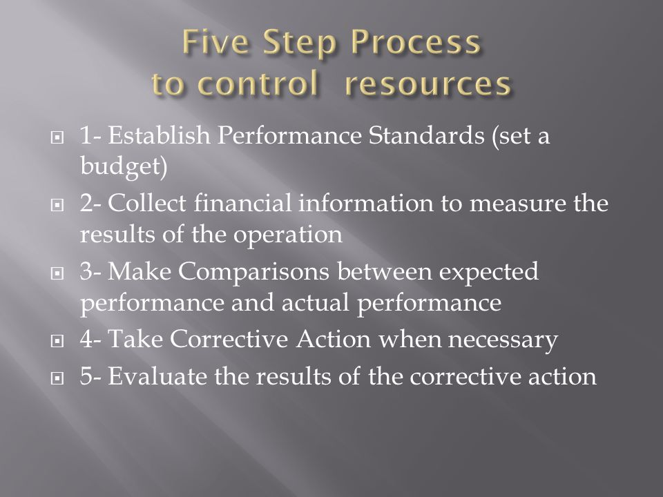 Five Step Process to control resources
