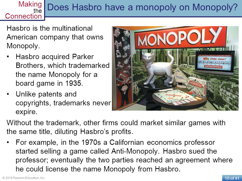 Does Hasbro have a monopoly on Monopoly