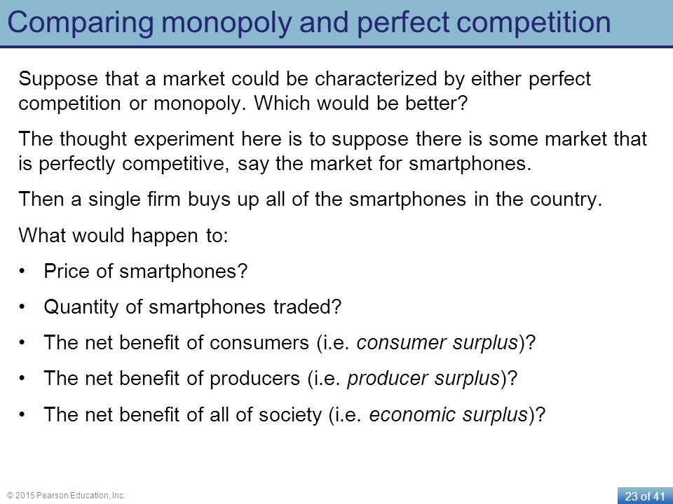 Comparing monopoly and perfect competition
