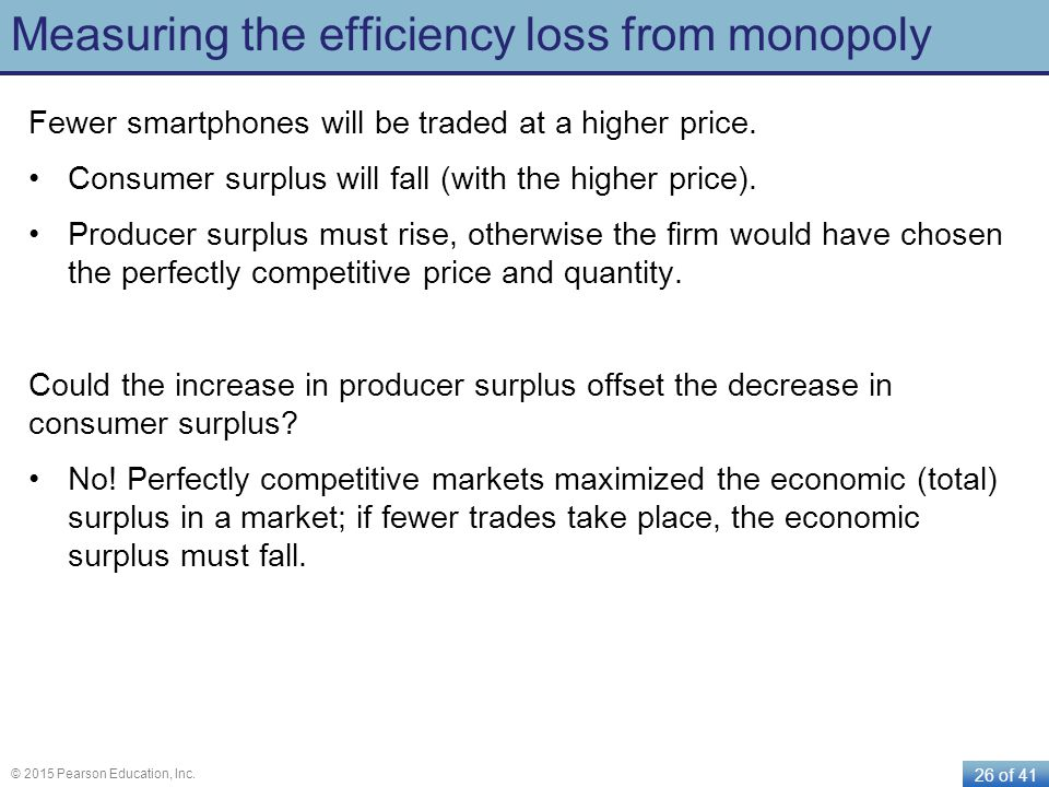 Measuring the efficiency loss from monopoly