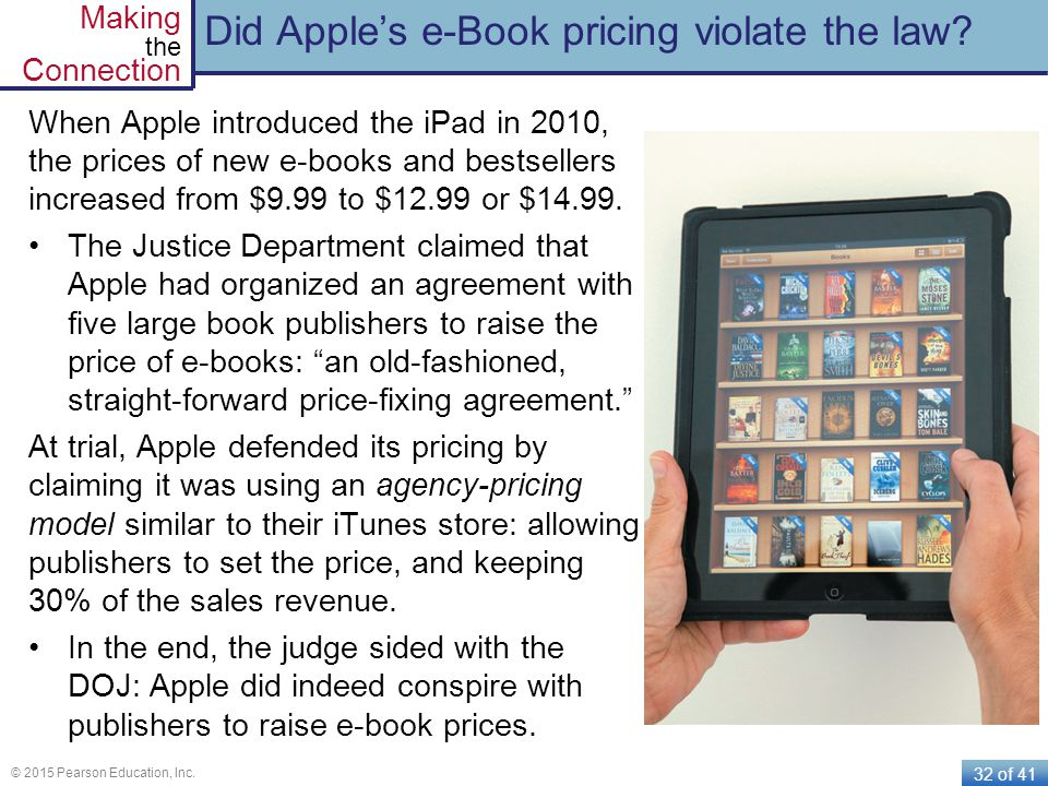 Did Apple's e-Book pricing violate the law