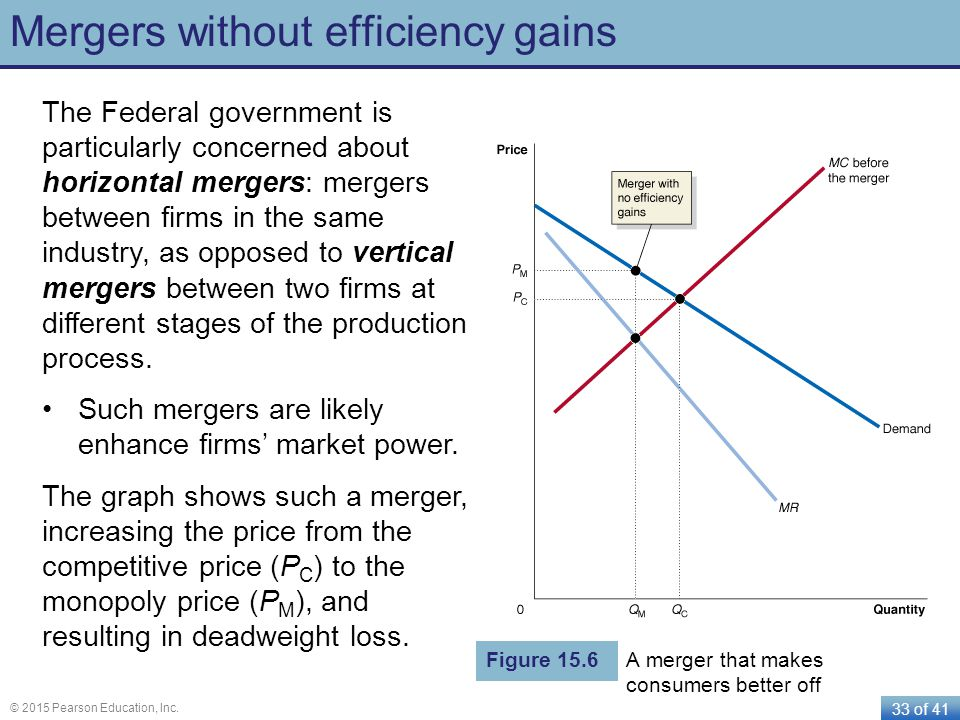 Mergers without efficiency gains