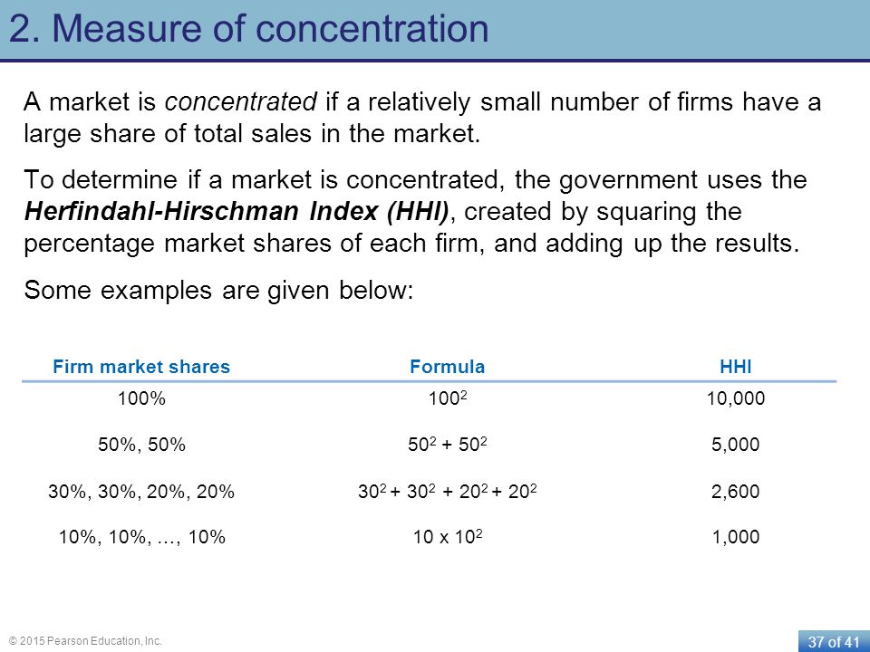 2. Measure of concentration