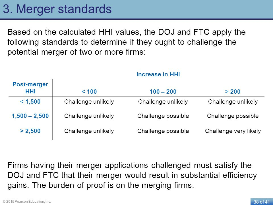 3. Merger standards