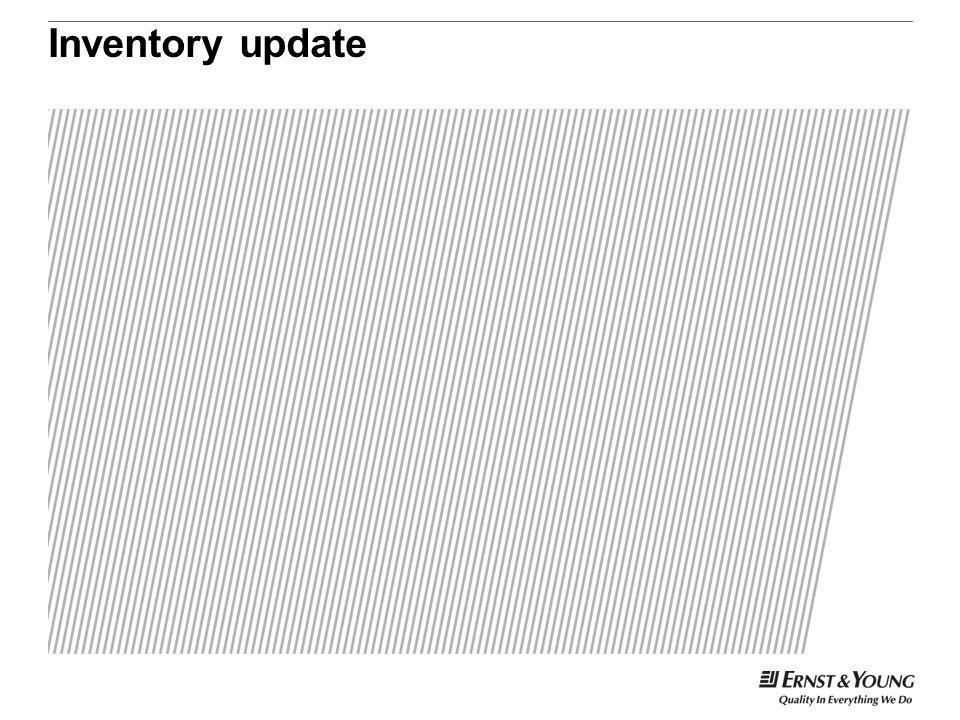 Inventory update