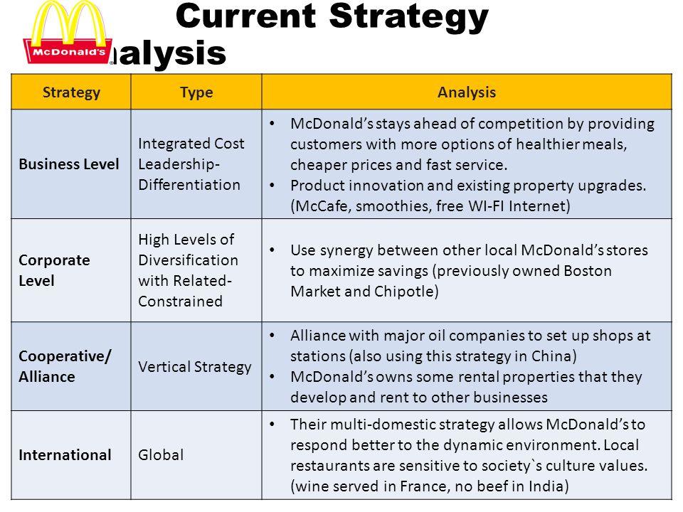 mcdonalds cost leadership strategy