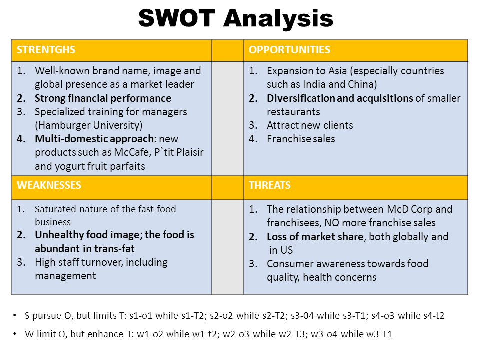 Mcdonalds swot analysis essays