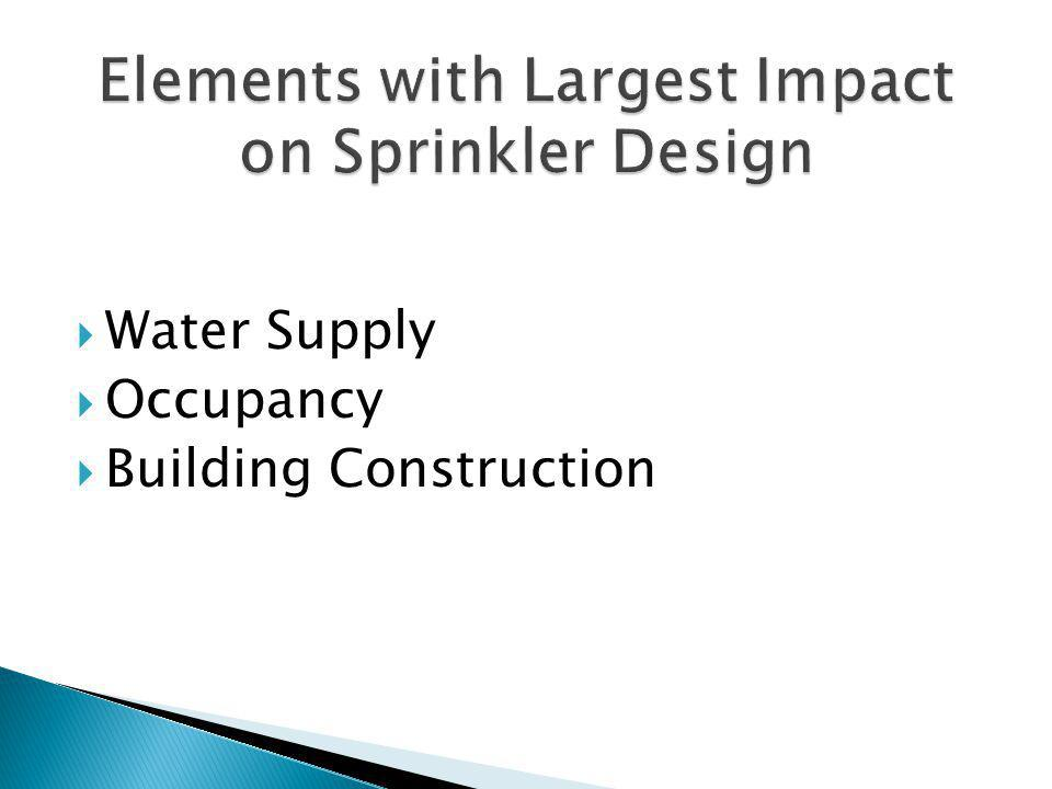Elements with Largest Impact on Sprinkler Design