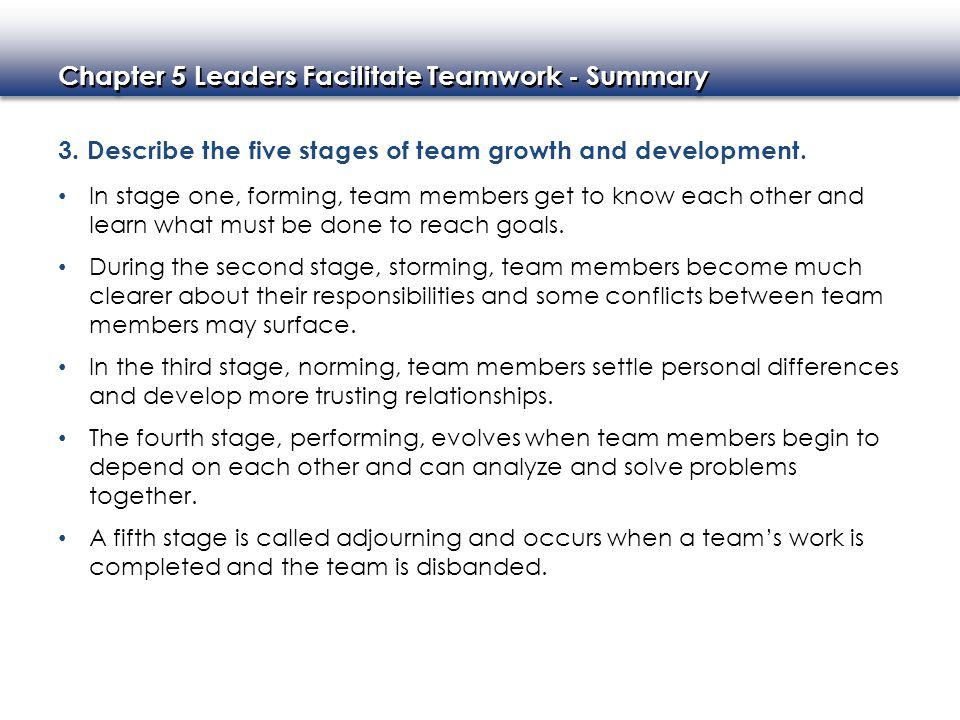 3. Describe the five stages of team growth and development.
