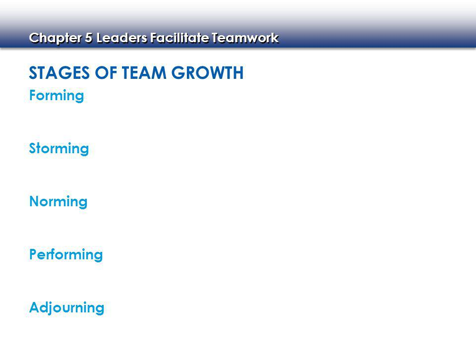 Stages of Team Growth Forming Storming Norming Performing Adjourning