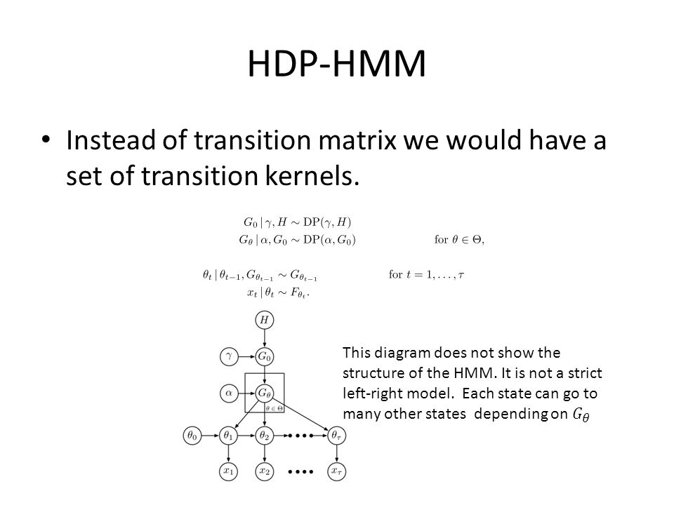 HDP-HMM Instead of transition matrix we would have a set of transition kernels.