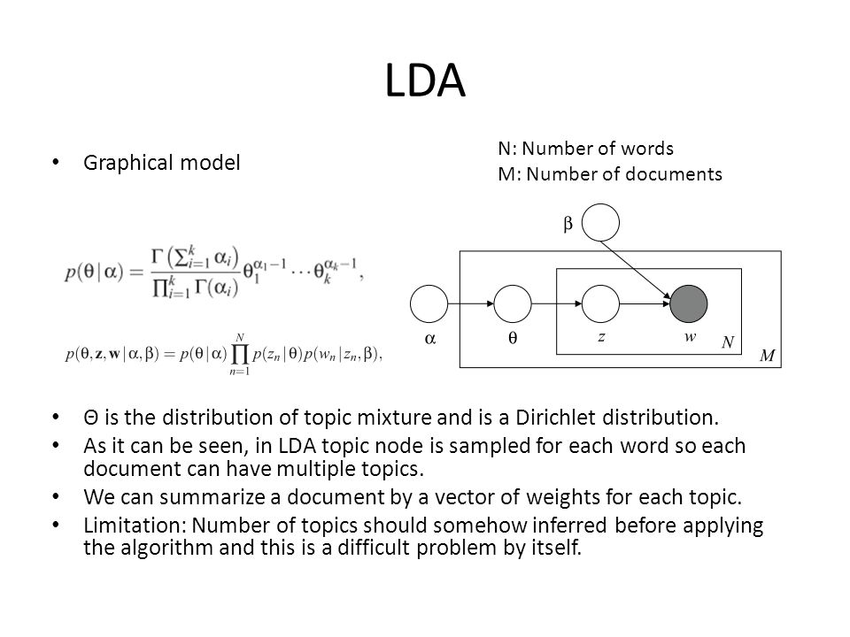 LDA N: Number of words. M: Number of documents. Graphical model. Θ is the distribution of topic mixture and is a Dirichlet distribution.