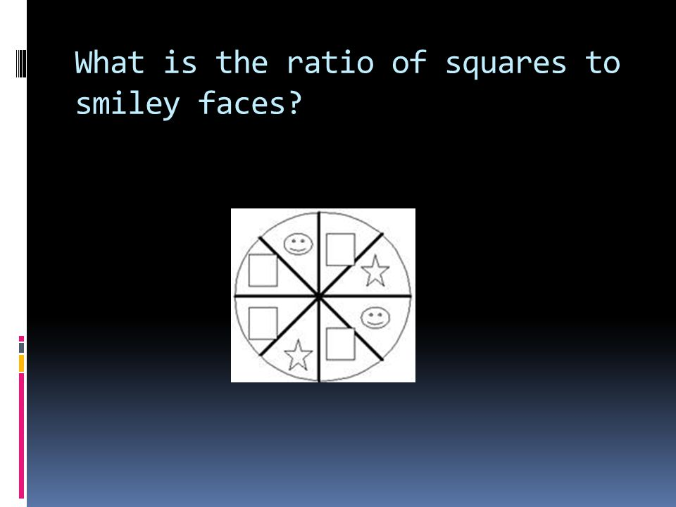 What is the ratio of squares to smiley faces