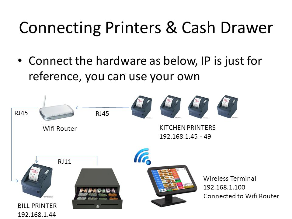 Connecting Printers & Cash Drawer