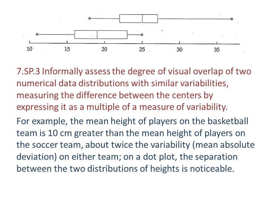 7.SP.3 Informally assess the degree of visual overlap of two numerical data distributions with similar variabilities, measuring the difference between the centers by expressing it as a multiple of a measure of variability.
