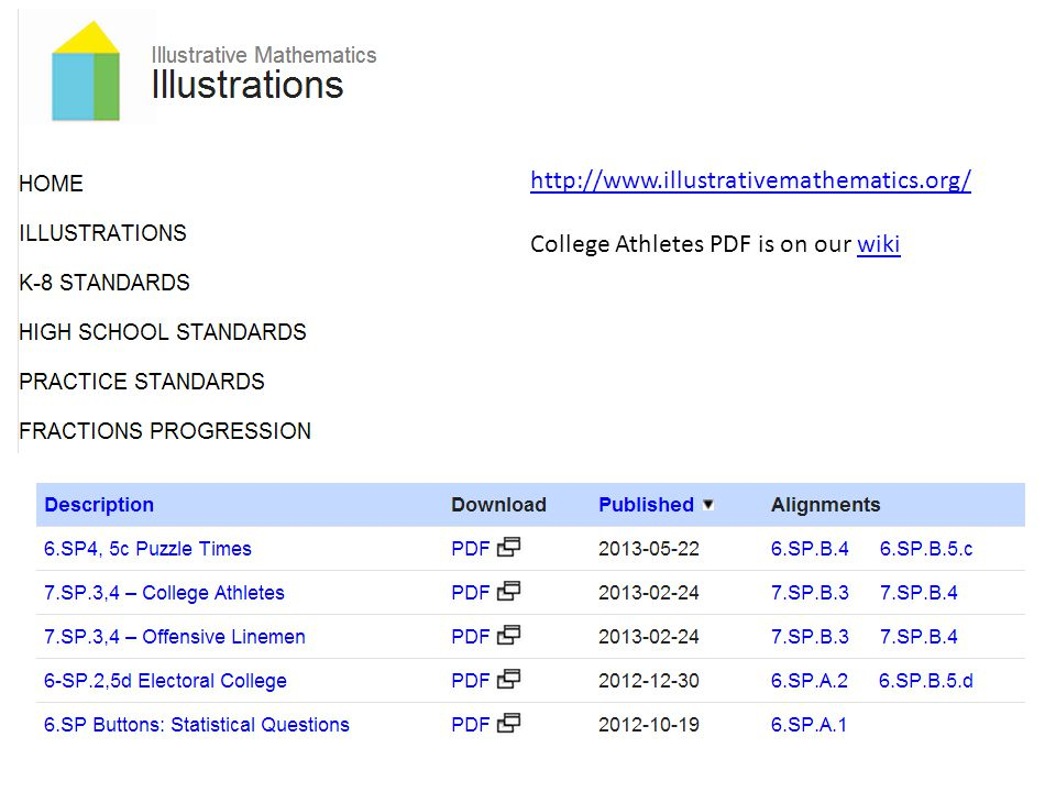 http://www.illustrativemathematics.org/ College Athletes PDF is on our wiki