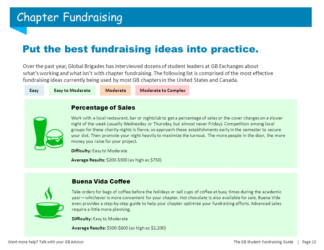 Chapter Fundraising Put the best fundraising ideas into practice.