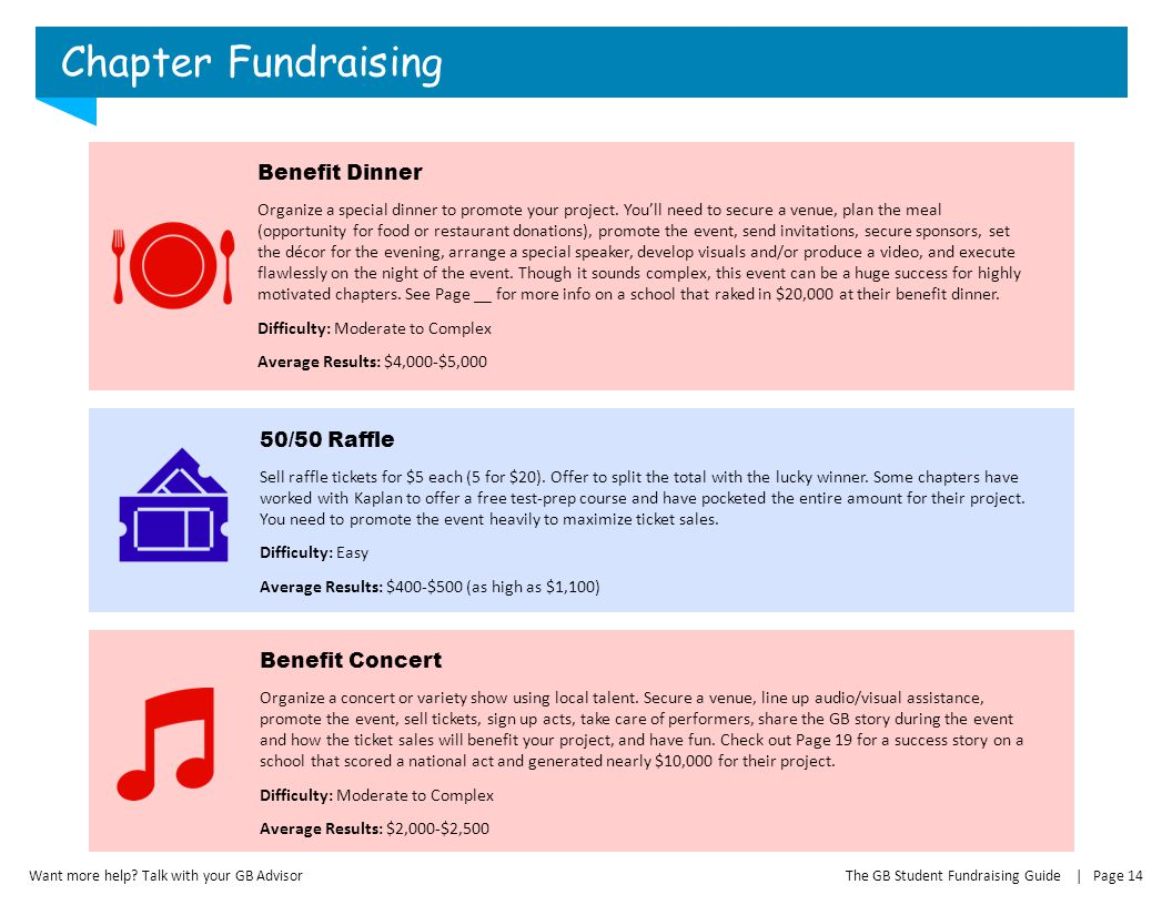 Chapter Fundraising Benefit Dinner 50/50 Raffle Benefit Concert