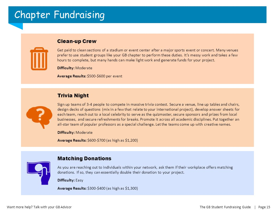 Chapter Fundraising Clean-up Crew Trivia Night Matching Donations