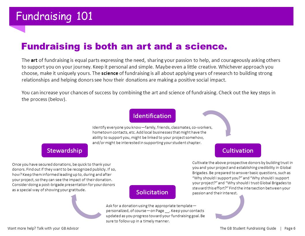 Fundraising 101 Fundraising is both an art and a science.