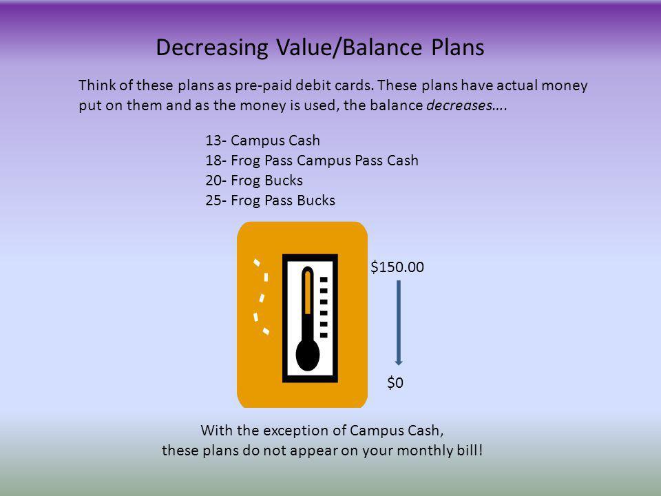Decreasing Value/Balance Plans
