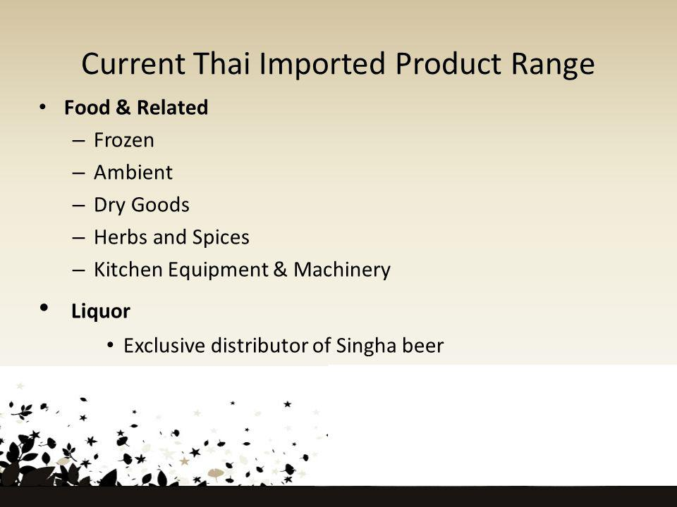 Current Thai Imported Product Range