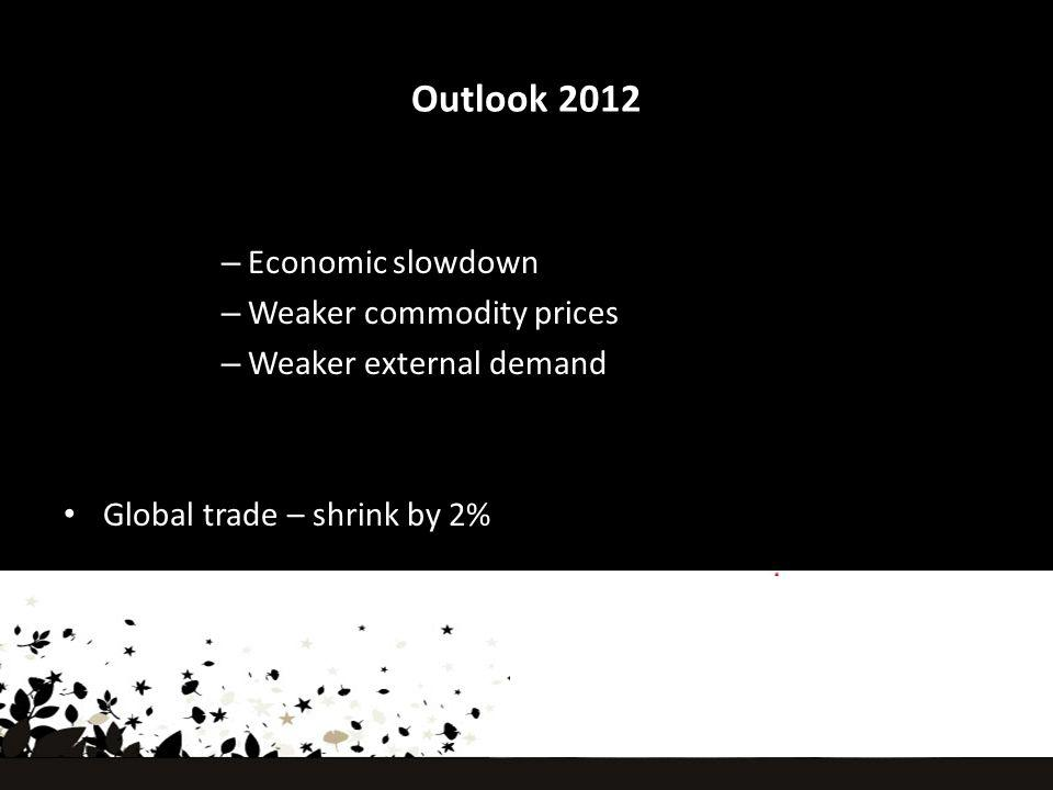 Outlook 2012 Global recession compounds challenges Economic slowdown