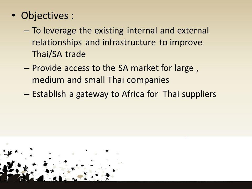 Objectives : To leverage the existing internal and external relationships and infrastructure to improve Thai/SA trade.