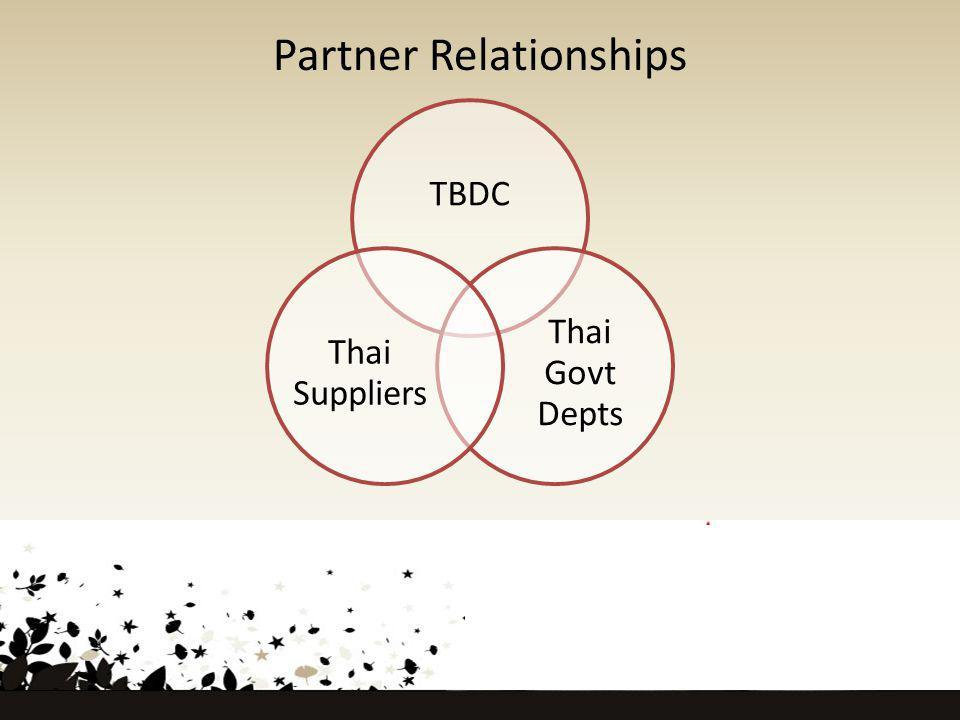 Partner Relationships