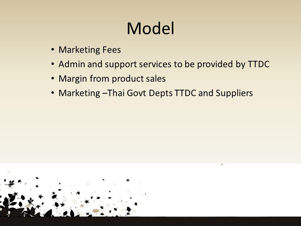 Model Marketing Fees Admin and support services to be provided by TTDC