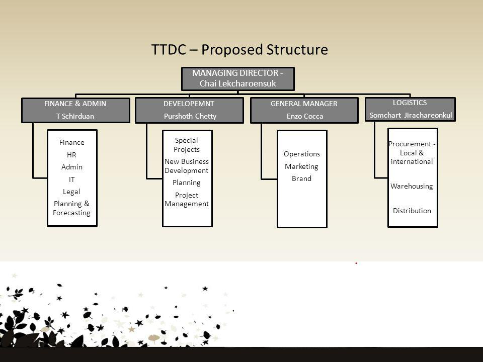 TTDC – Proposed Structure