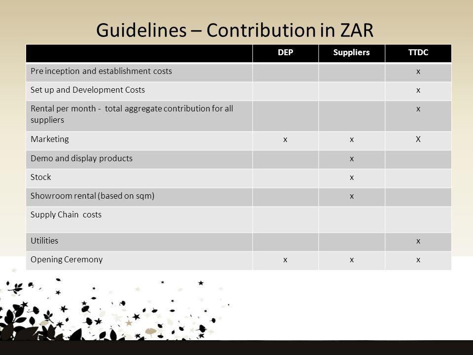 Guidelines – Contribution in ZAR