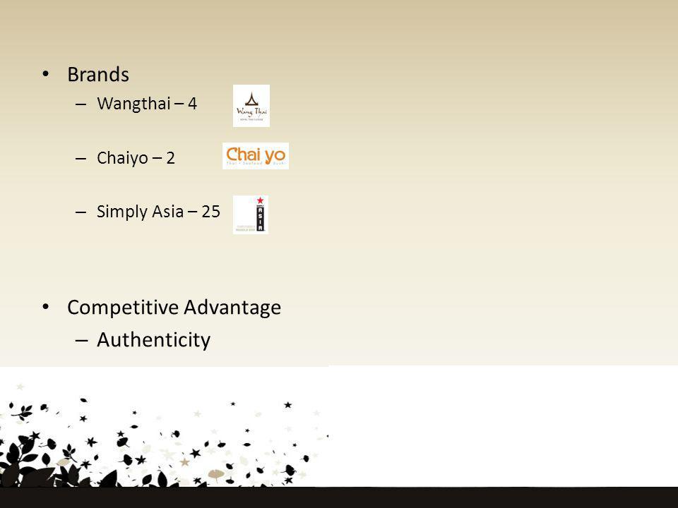 Competitive Advantage Authenticity