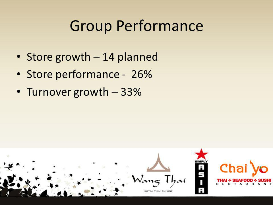 Group Performance Store growth – 14 planned Store performance - 26%