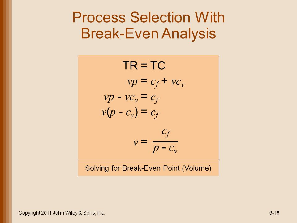 Process Selection With Break-Even Analysis