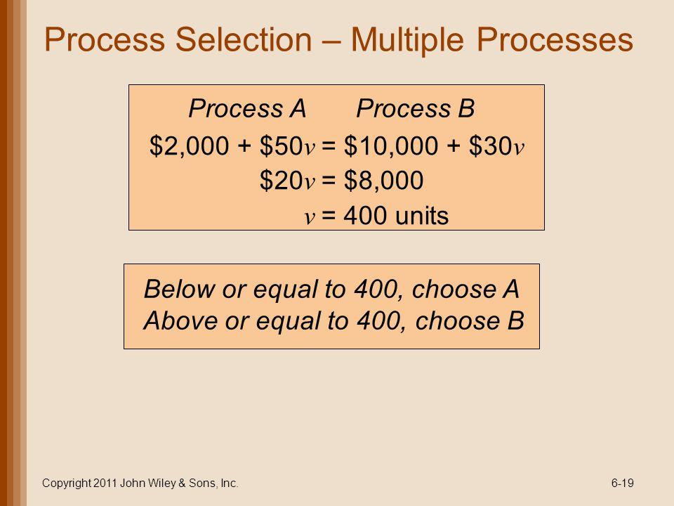 Process Selection – Multiple Processes