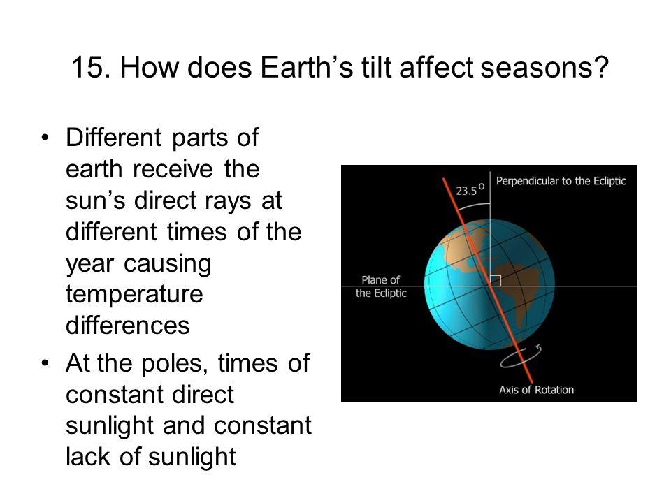 15. How does Earth's tilt affect seasons