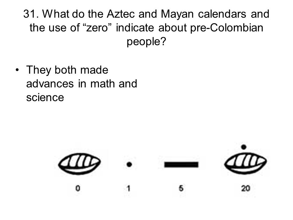 31. What do the Aztec and Mayan calendars and the use of zero indicate about pre-Colombian people