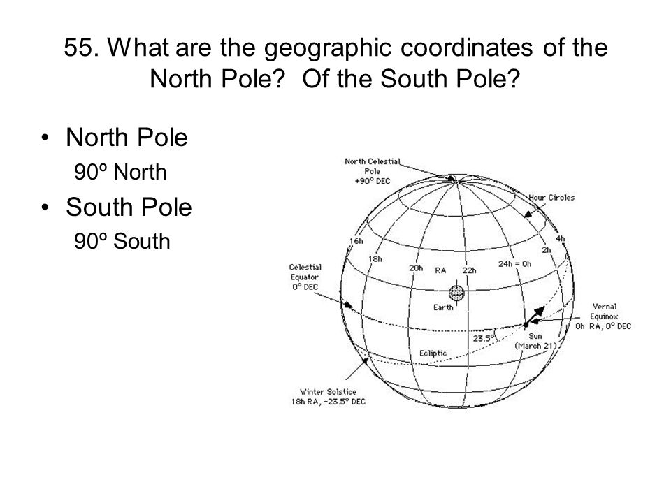 55. What are the geographic coordinates of the North Pole