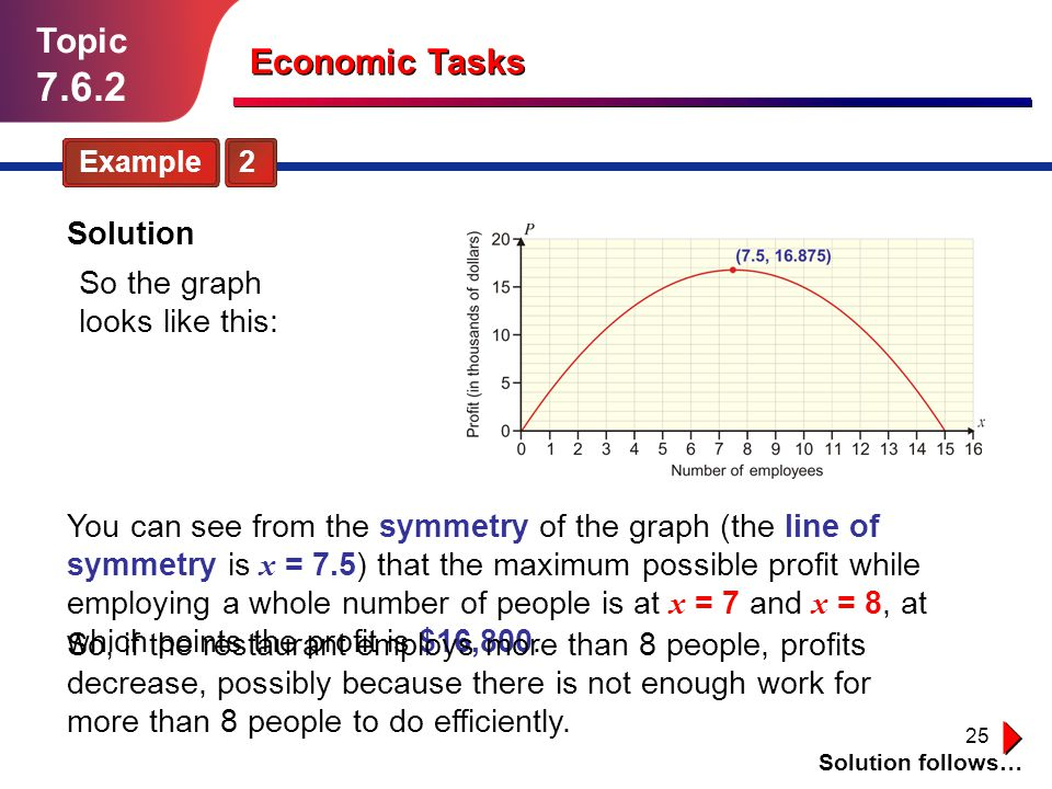 7.6.2 Topic Economic Tasks Solution So the graph looks like this: