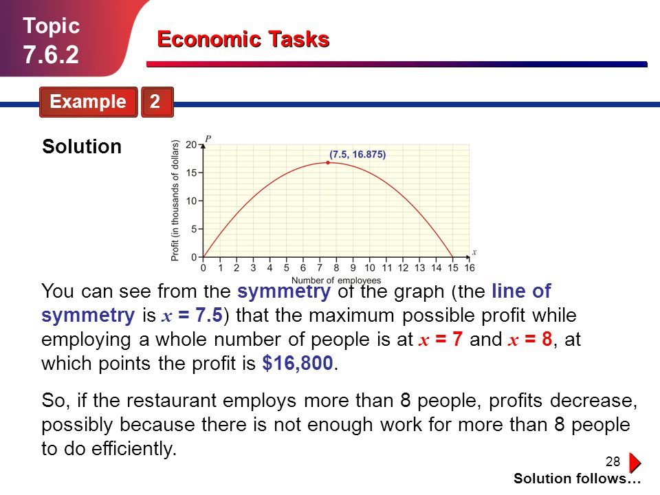 7.6.2 Topic Economic Tasks Solution